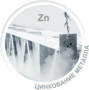 ЦИНКОВАНИЕ металла в Санкт-Петербурге